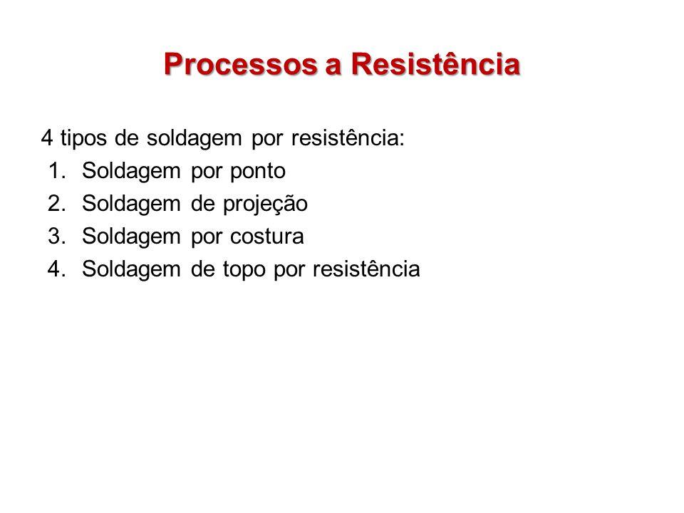 Processos a Resistência 4 tipos de soldagem por resistência: 1.Soldagem por ponto 2.Soldagem de projeção 3.Soldagem por costura 4.Soldagem de topo por resistência