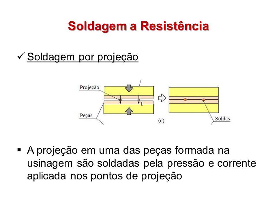 Soldagem a Resistência Soldagem por projeção A projeção em uma das peças formada na usinagem são soldadas pela pressão e corrente aplicada nos pontos de projeção