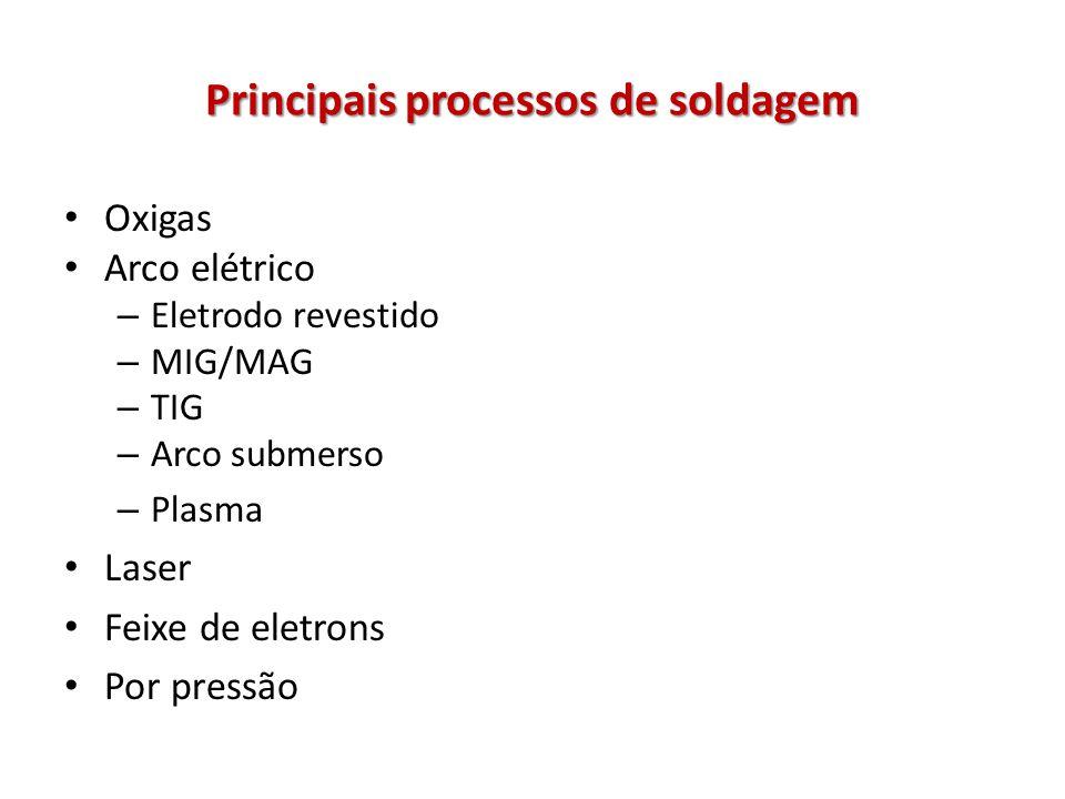 Principais processos de soldagem Oxigas Arco elétrico – Eletrodo revestido – MIG/MAG – TIG – Arco submerso – Plasma Laser Feixe de eletrons Por pressão