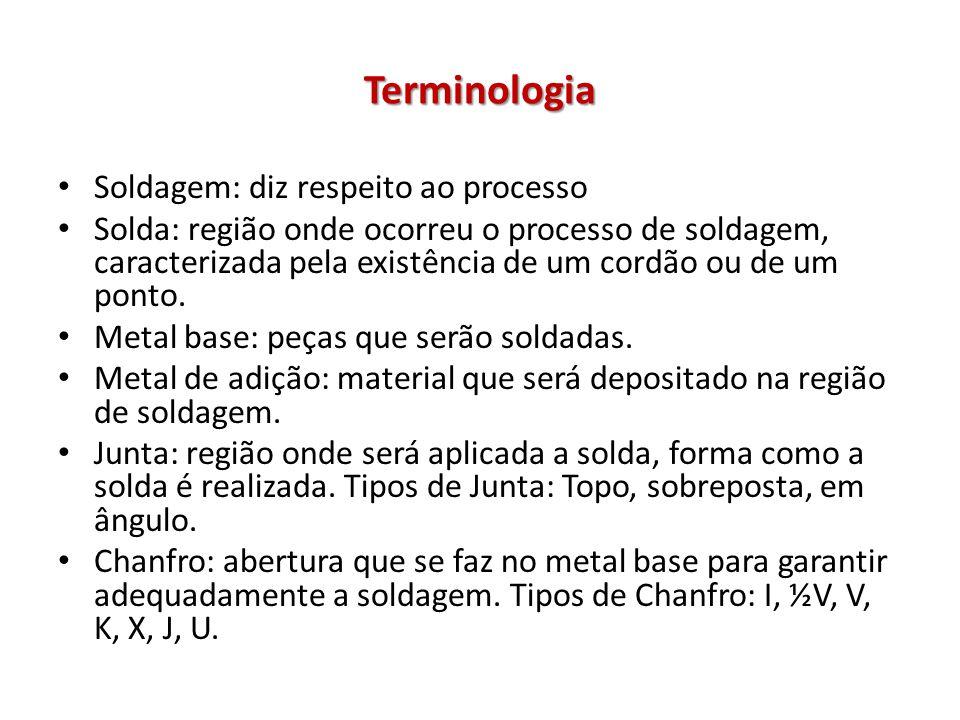 Terminologia Soldagem: diz respeito ao processo Solda: região onde ocorreu o processo de soldagem, caracterizada pela existência de um cordão ou de um ponto.