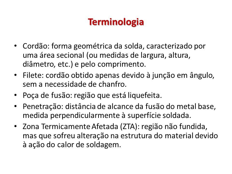 Terminologia Cordão: forma geométrica da solda, caracterizado por uma área secional (ou medidas de largura, altura, diâmetro, etc.) e pelo comprimento.