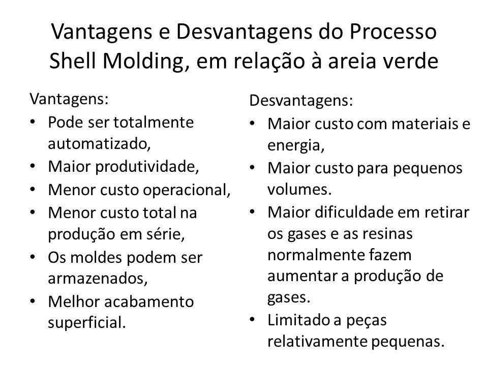Vantagens e Desvantagens do Processo Shell Molding, em relação à areia verde Vantagens: Pode ser totalmente automatizado, Maior produtividade, Menor c