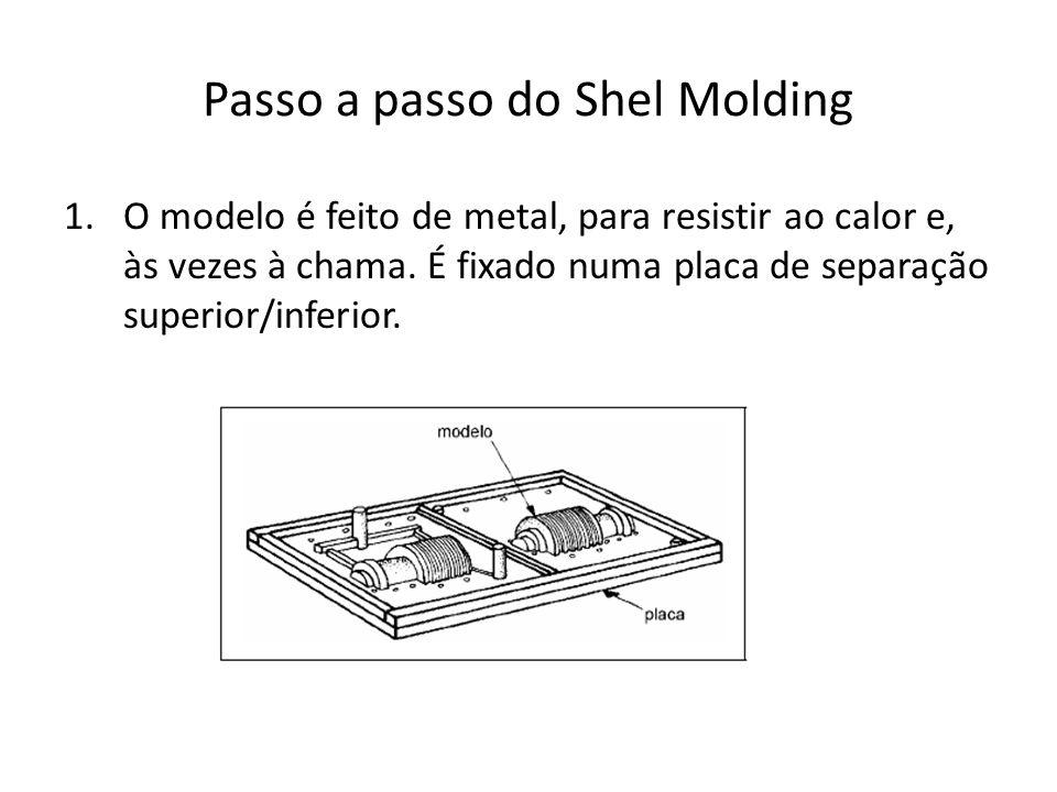 Passo a passo do Shel Molding 1.O modelo é feito de metal, para resistir ao calor e, às vezes à chama. É fixado numa placa de separação superior/infer
