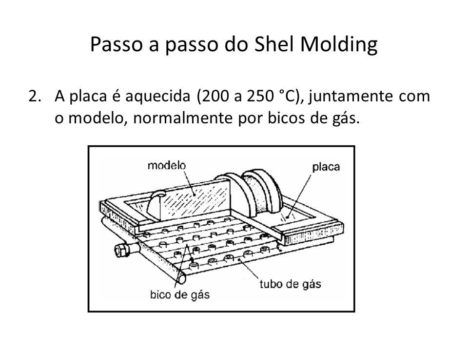 Passo a passo do Shel Molding 2.A placa é aquecida (200 a 250 °C), juntamente com o modelo, normalmente por bicos de gás.
