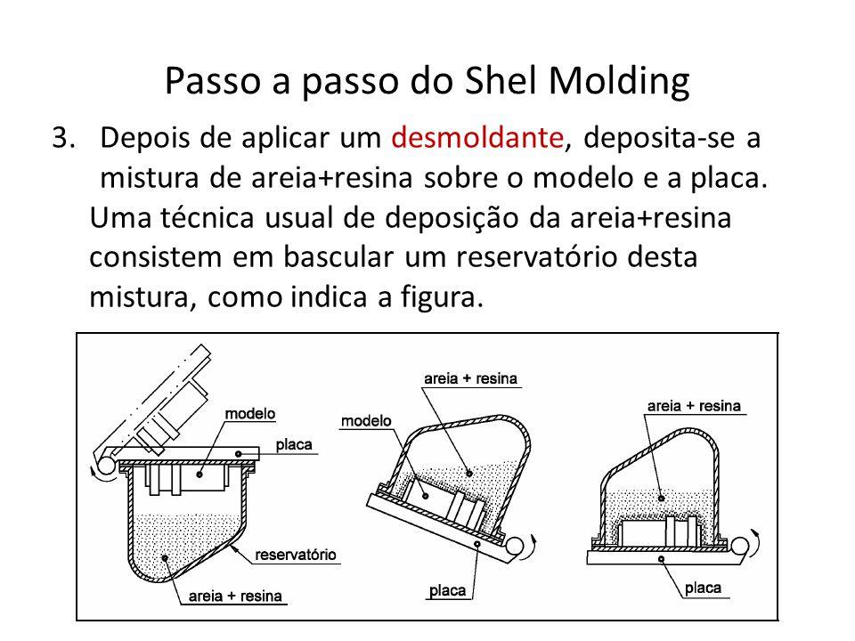 Passo a passo do Shel Molding 3.Depois de aplicar um desmoldante, deposita-se a mistura de areia+resina sobre o modelo e a placa. Uma técnica usual de