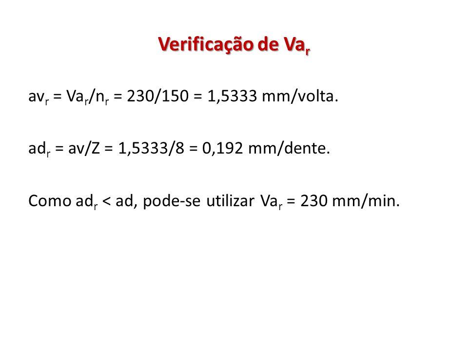 Verificação de Va r av r = Va r /n r = 230/150 = 1,5333 mm/volta. ad r = av/Z = 1,5333/8 = 0,192 mm/dente. Como ad r < ad, pode-se utilizar Va r = 230