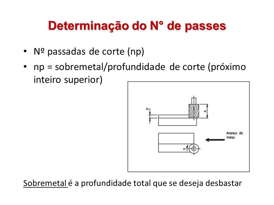 Determinação do N° de passes Nº passadas de corte (np) np = sobremetal/profundidade de corte (próximo inteiro superior) Sobremetal é a profundidade total que se deseja desbastar