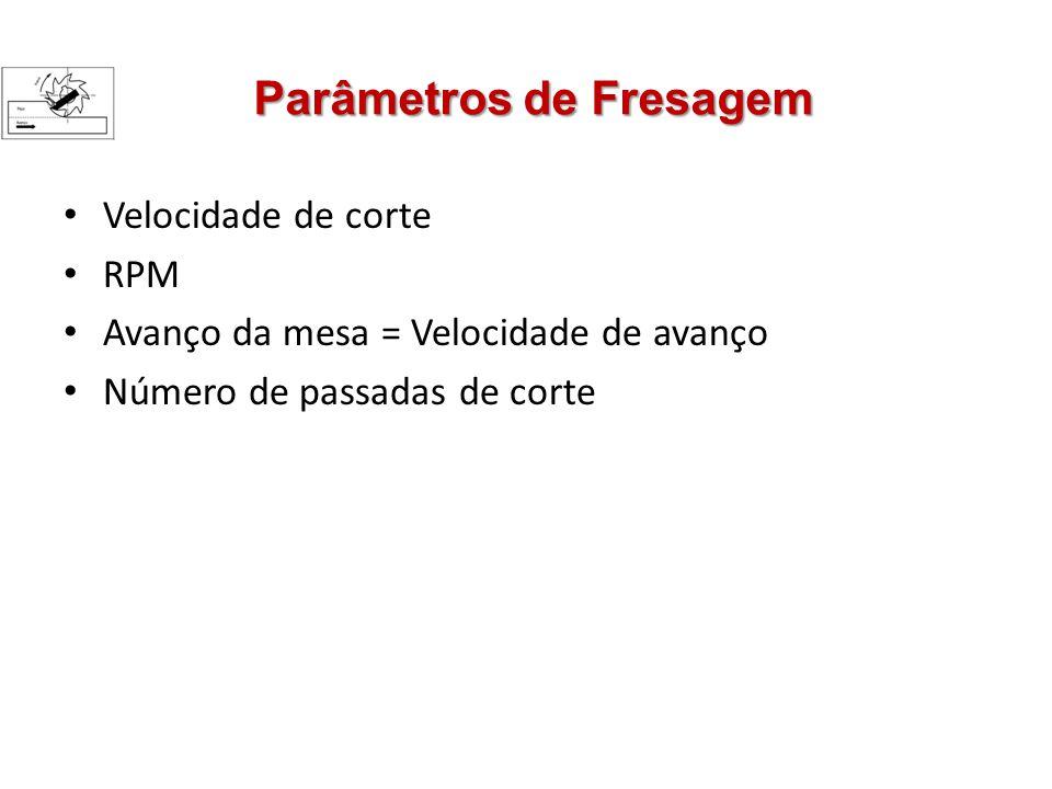 Parâmetros de Fresagem Velocidade de corte RPM Avanço da mesa = Velocidade de avanço Número de passadas de corte