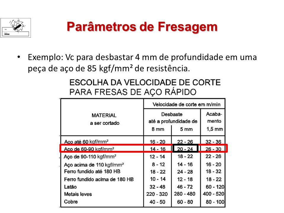 Parâmetros de Fresagem Exemplo: Vc para desbastar 4 mm de profundidade em uma peça de aço de 85 kgf/mm² de resistência.