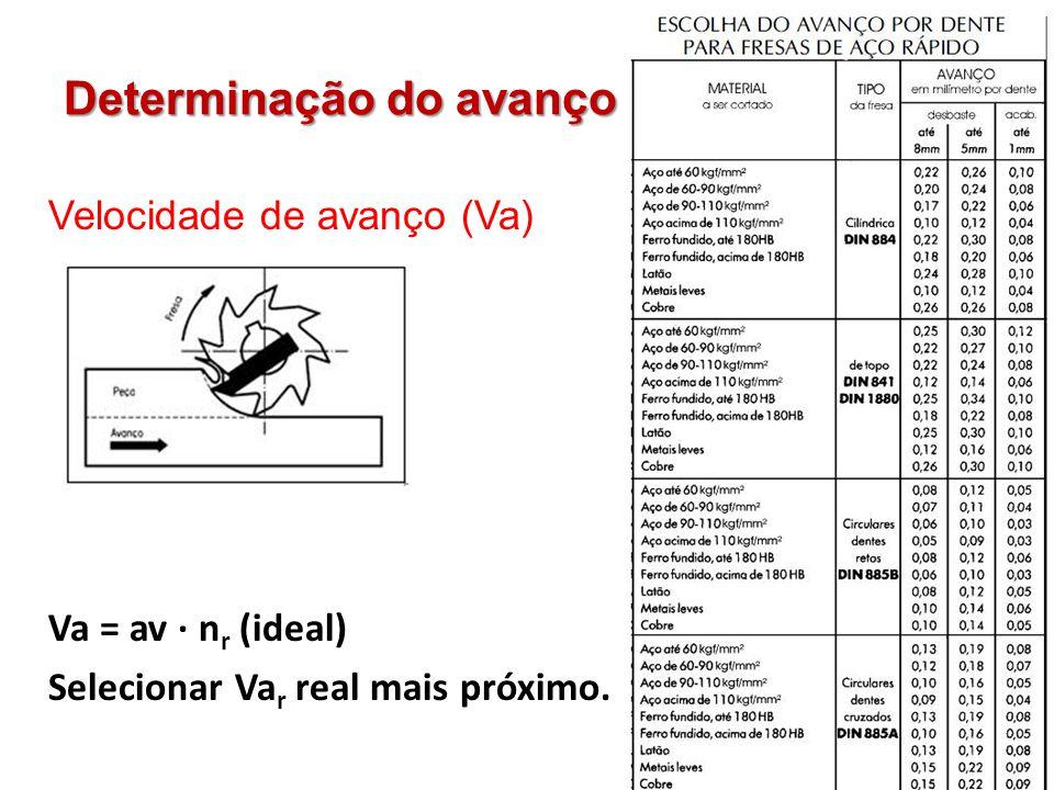 Determinação do avanço Velocidade de avanço (Va) Va = av · n r (ideal) Selecionar Va r real mais próximo.