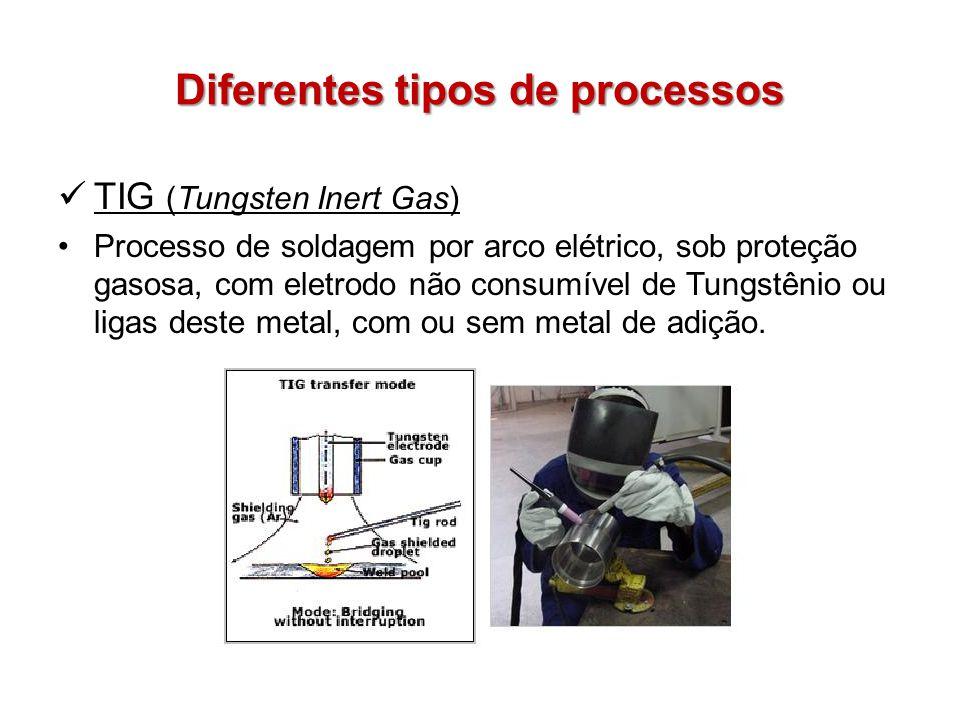 Diferentes tipos de processos TIG (Tungsten Inert Gas) Processo de soldagem por arco elétrico, sob proteção gasosa, com eletrodo não consumível de Tun