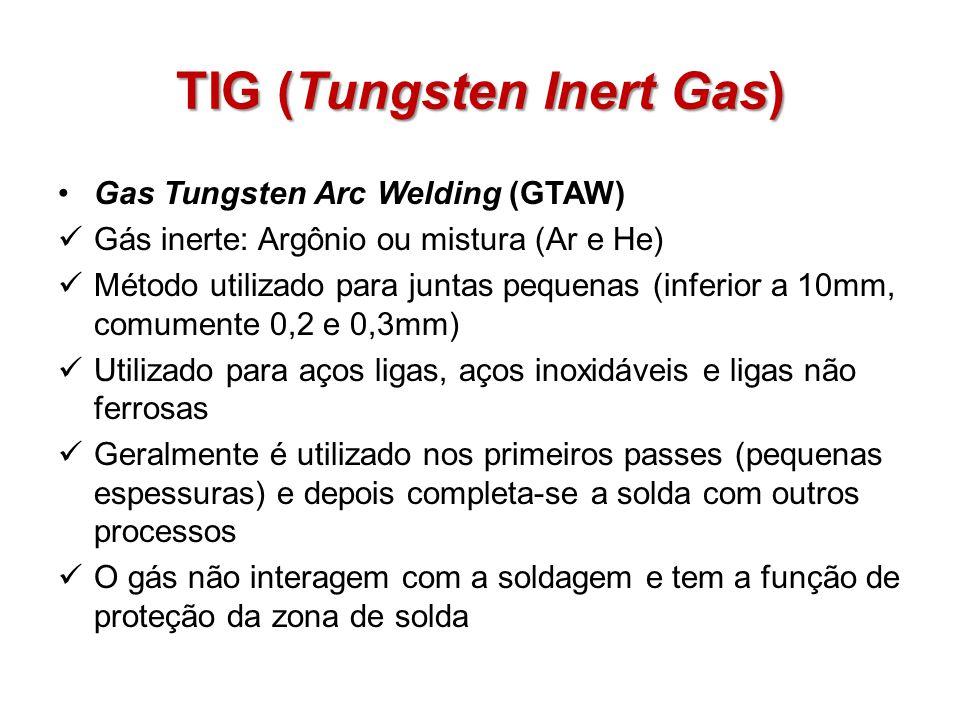 TIG (Tungsten Inert Gas) Gas Tungsten Arc Welding (GTAW) Gás inerte: Argônio ou mistura (Ar e He) Método utilizado para juntas pequenas (inferior a 10
