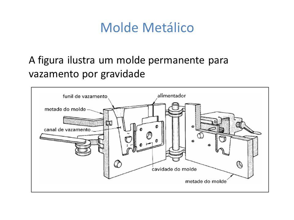 Molde Metálico A figura ilustra um molde permanente para vazamento por gravidade