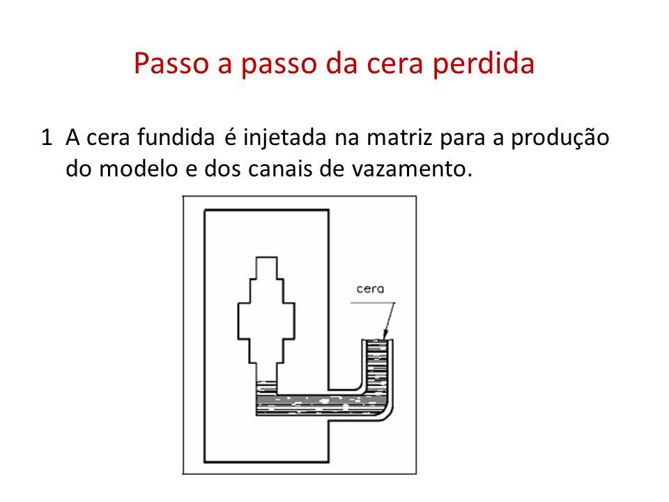 Passo a passo da cera perdida 1 A cera fundida é injetada na matriz para a produção do modelo e dos canais de vazamento.