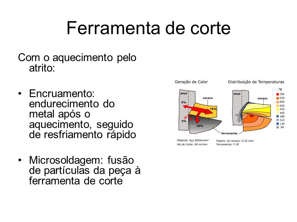 Ferramenta de corte Com o aquecimento pelo atrito: Encruamento: endurecimento do metal após o aquecimento, seguido de resfriamento rápido Microsoldage