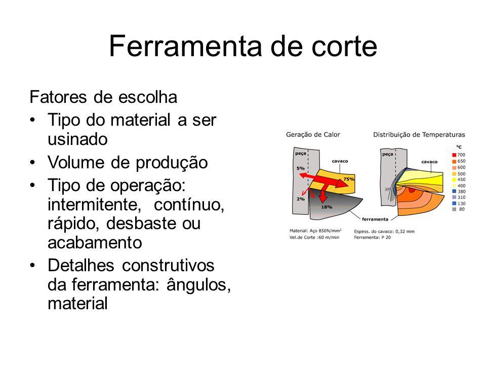 Ferramenta de corte Fatores de escolha Tipo do material a ser usinado Volume de produção Tipo de operação: intermitente, contínuo, rápido, desbaste ou