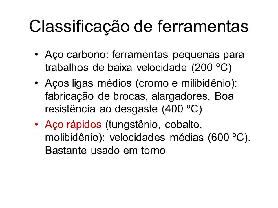 Classificação de ferramentas Aço carbono: ferramentas pequenas para trabalhos de baixa velocidade (200 ºC) Aços ligas médios (cromo e milibidênio): fa