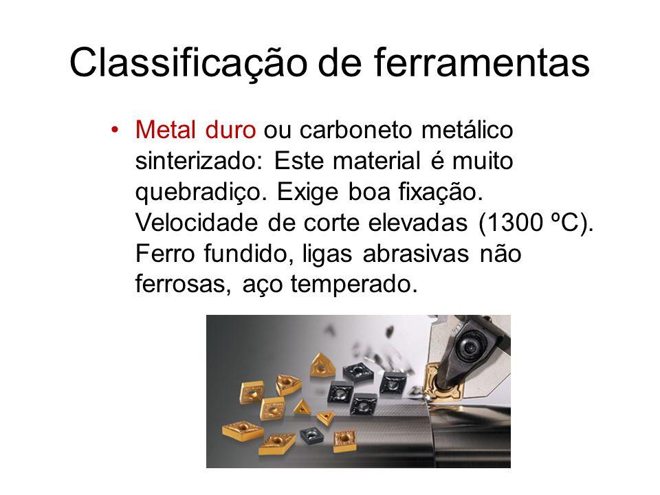 Classificação de ferramentas Metal duro ou carboneto metálico sinterizado: Este material é muito quebradiço. Exige boa fixação. Velocidade de corte el