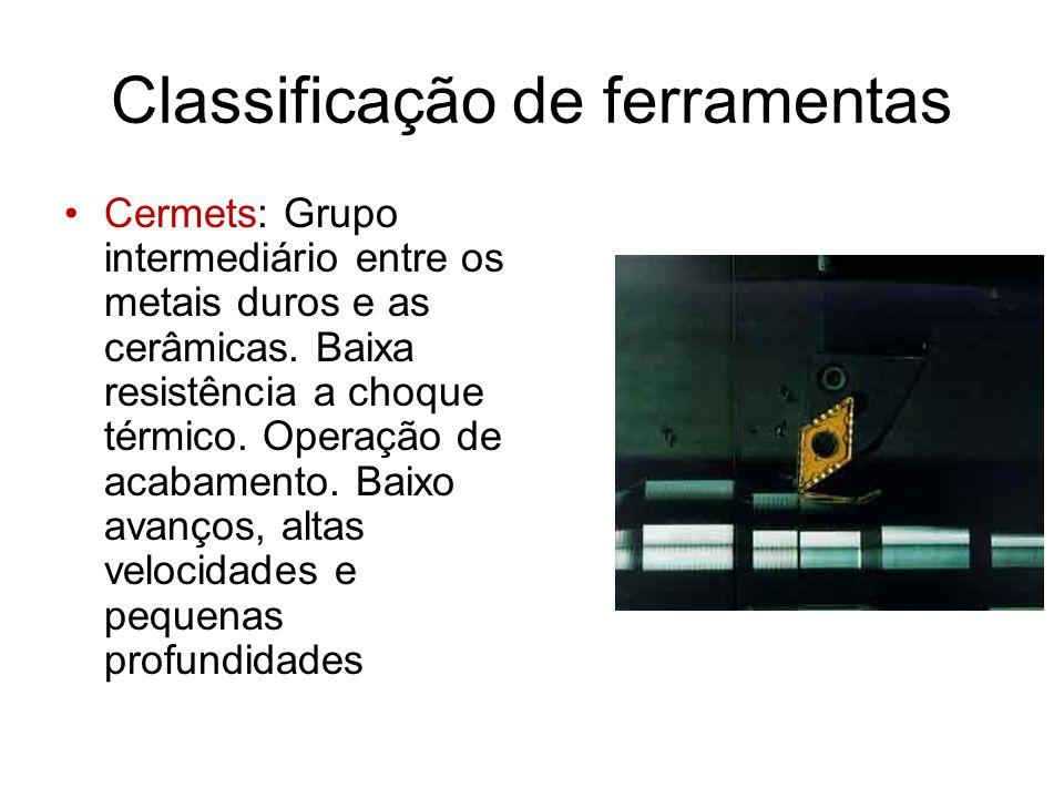 Classificação de ferramentas Cermets: Grupo intermediário entre os metais duros e as cerâmicas. Baixa resistência a choque térmico. Operação de acabam