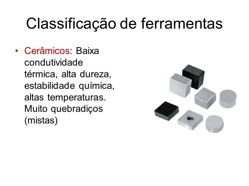 Classificação de ferramentas Cerâmicos: Baixa condutividade térmica, alta dureza, estabilidade química, altas temperaturas. Muito quebradiços (mistas)