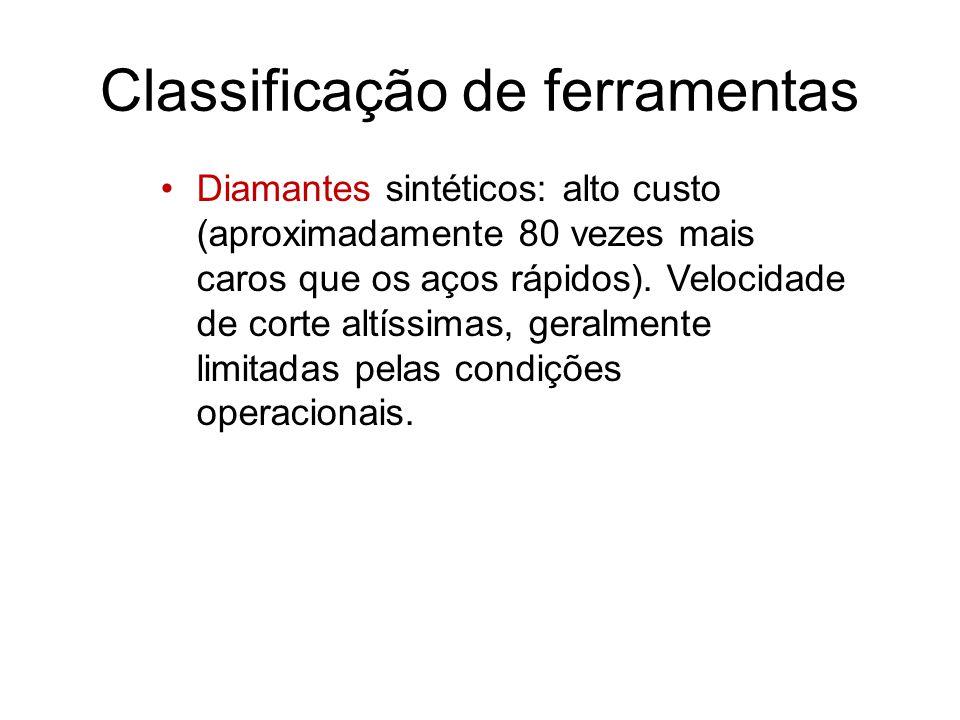 Classificação de ferramentas Diamantes sintéticos: alto custo (aproximadamente 80 vezes mais caros que os aços rápidos). Velocidade de corte altíssima