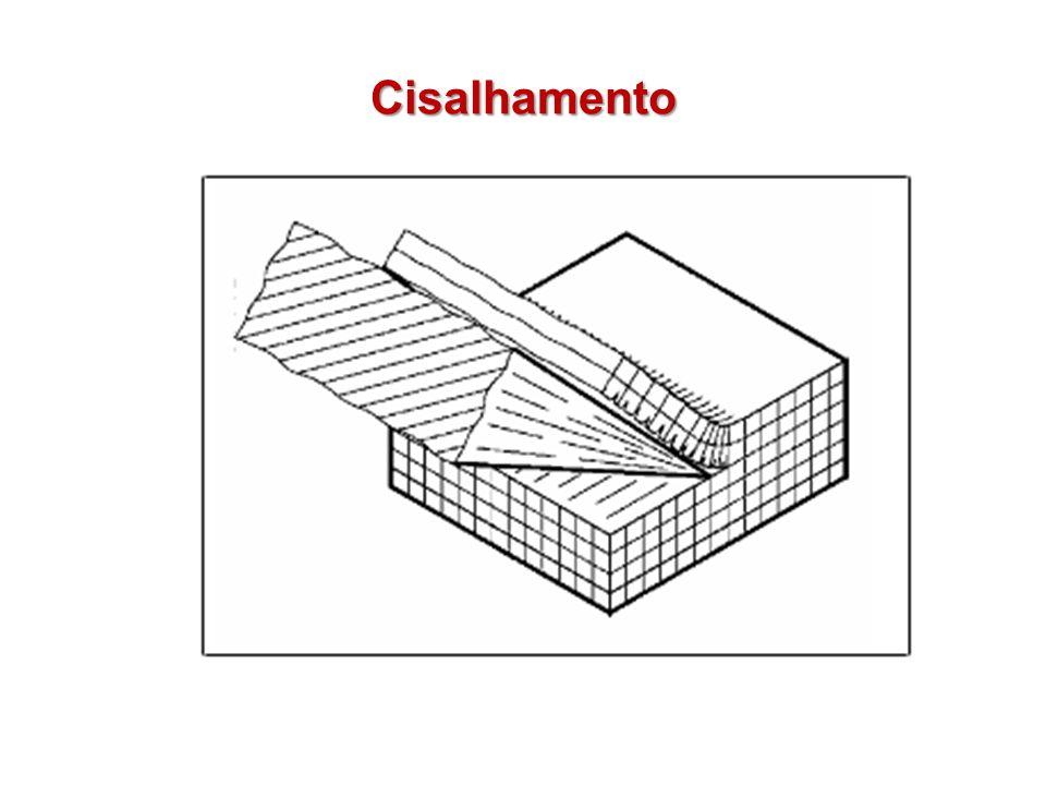 Classificação de ferramentas Metal duro ou carboneto metálico sinterizado: Este material é muito quebradiço.