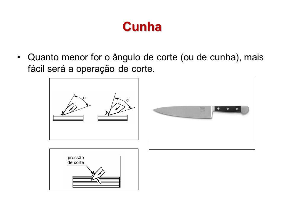 Cunha Quanto menor for o ângulo de corte (ou de cunha), mais fácil será a operação de corte.