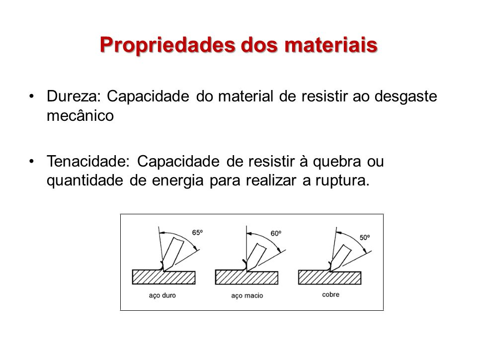 Propriedades dos materiais Dureza: Capacidade do material de resistir ao desgaste mecânico Tenacidade: Capacidade de resistir à quebra ou quantidade d
