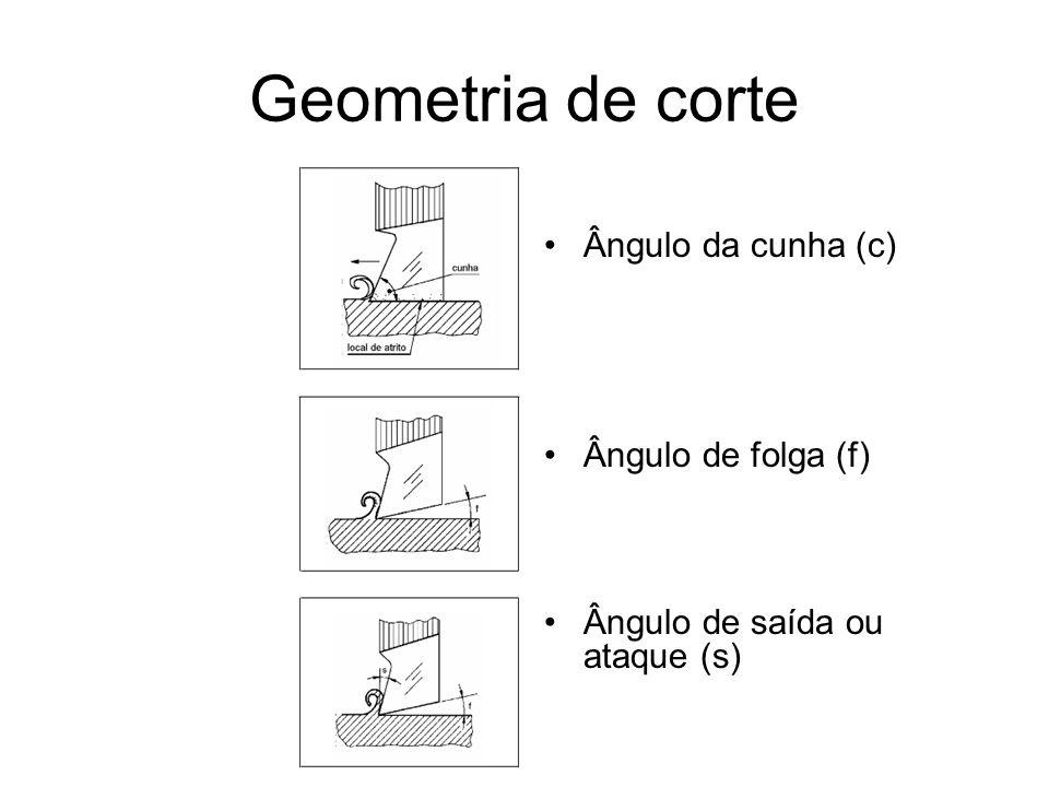 Geometria de corte Ângulo da cunha (c) Ângulo de folga (f) Ângulo de saída ou ataque (s)