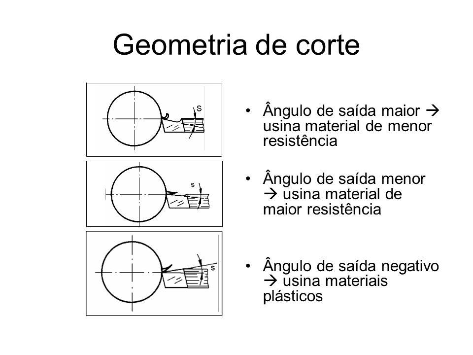Geometria de corte Ângulo de saída maior usina material de menor resistência Ângulo de saída menor usina material de maior resistência Ângulo de saída