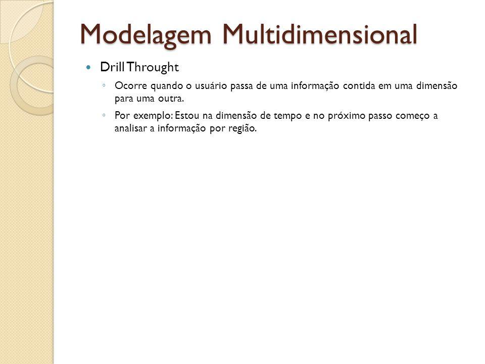 Modelagem Multidimensional Drill Throught Ocorre quando o usuário passa de uma informação contida em uma dimensão para uma outra. Por exemplo: Estou n