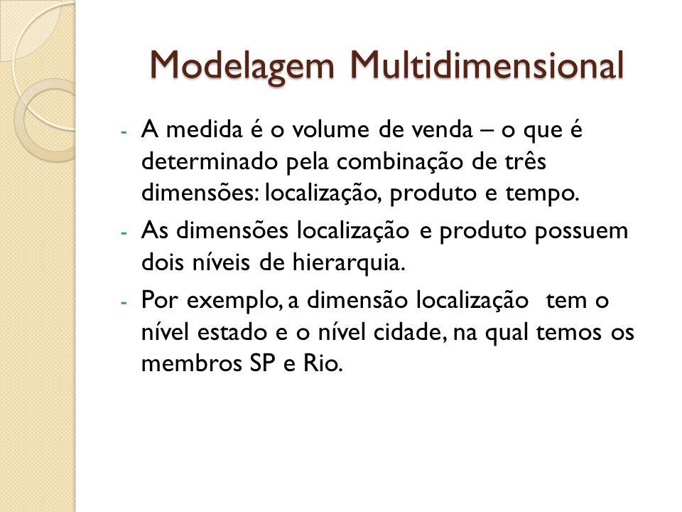 Modelagem Multidimensional - A medida é o volume de venda – o que é determinado pela combinação de três dimensões: localização, produto e tempo. - As