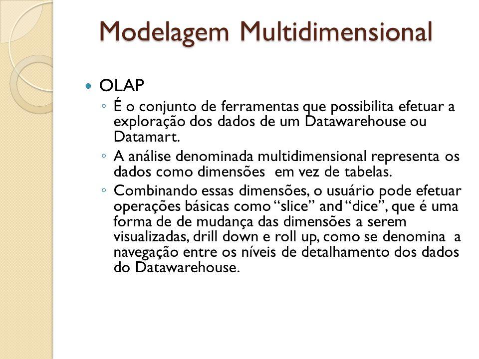 Modelagem Multidimensional OLAP É o conjunto de ferramentas que possibilita efetuar a exploração dos dados de um Datawarehouse ou Datamart. A análise