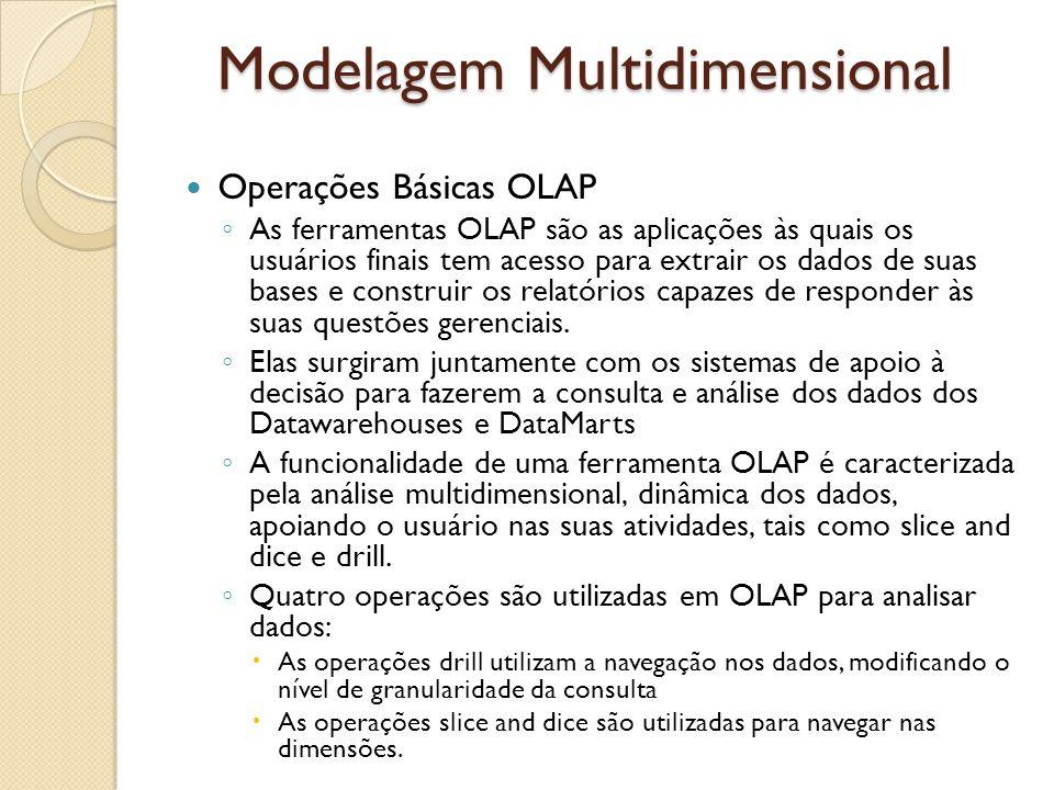 Modelagem Multidimensional Operações Básicas OLAP As ferramentas OLAP são as aplicações às quais os usuários finais tem acesso para extrair os dados d