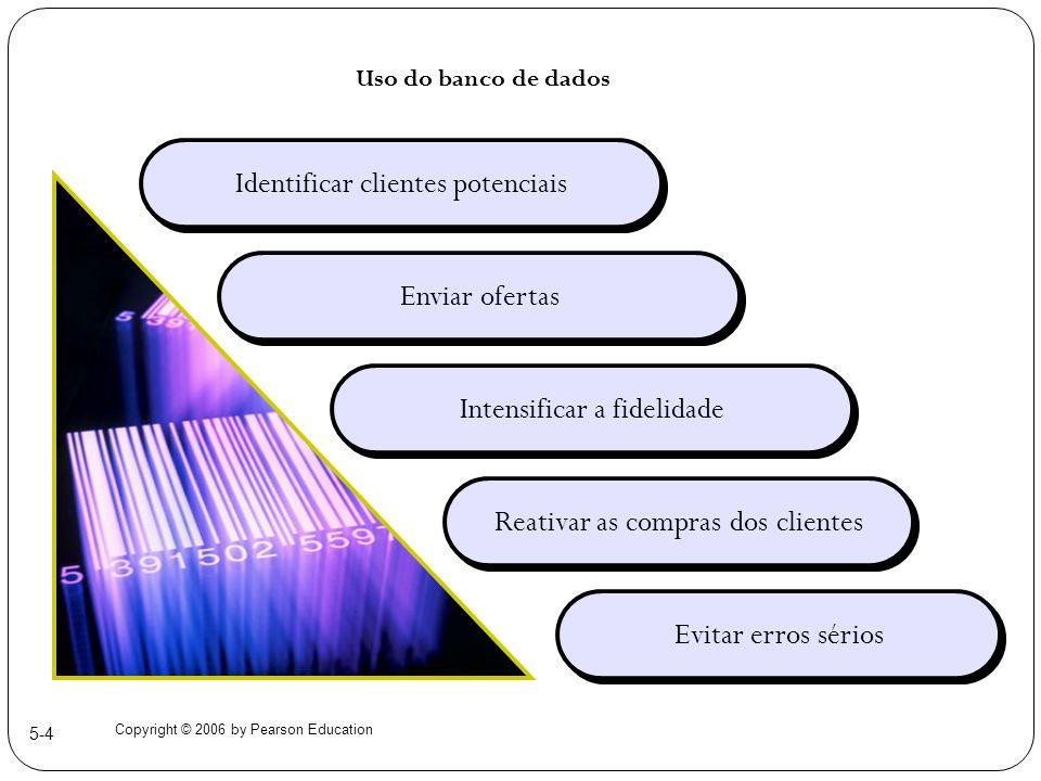 Copyright © 2006 by Pearson Education 5-4 Uso do banco de dados Identificar clientes potenciais Enviar ofertas Intensificar a fidelidade Reativar as c
