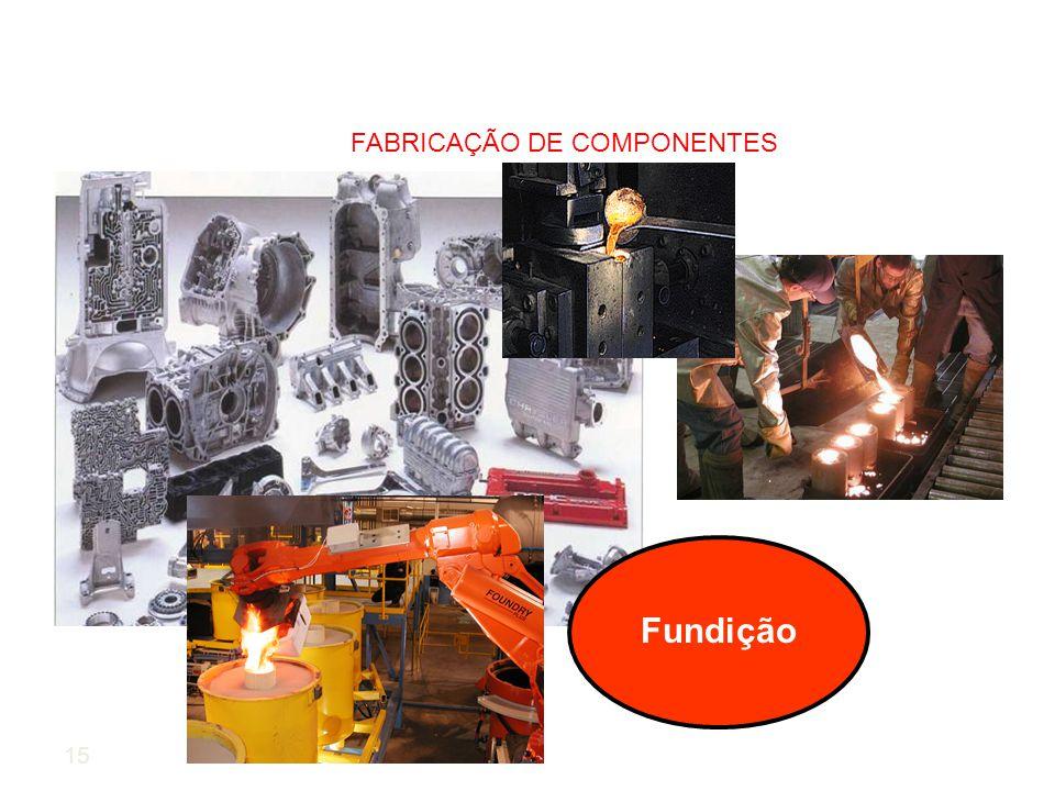 15 Fundição FABRICAÇÃO DE COMPONENTES