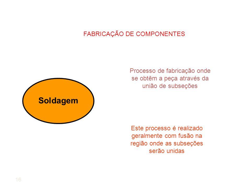 16 Soldagem Processo de fabricação onde se obtêm a peça através da união de subseções Este processo é realizado geralmente com fusão na região onde as subseções serão unidas FABRICAÇÃO DE COMPONENTES