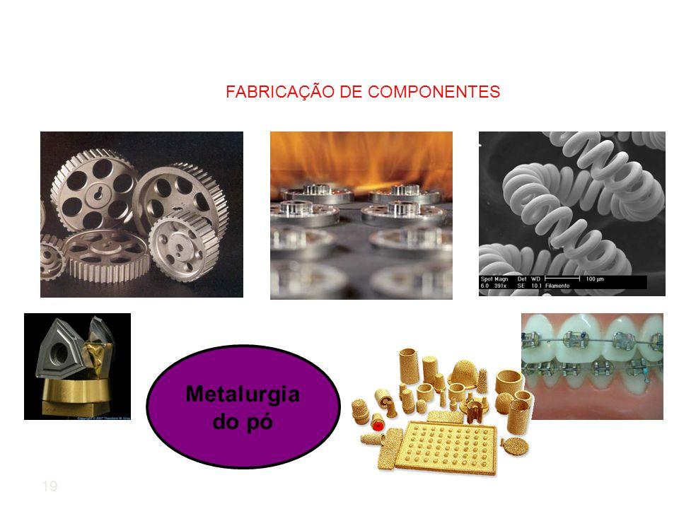 19 FABRICAÇÃO DE COMPONENTES Metalurgia do pó