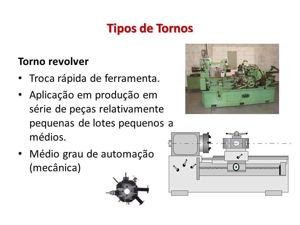Tipos de Tornos Torno revolver Troca rápida de ferramenta. Aplicação em produção em série de peças relativamente pequenas de lotes pequenos a médios.