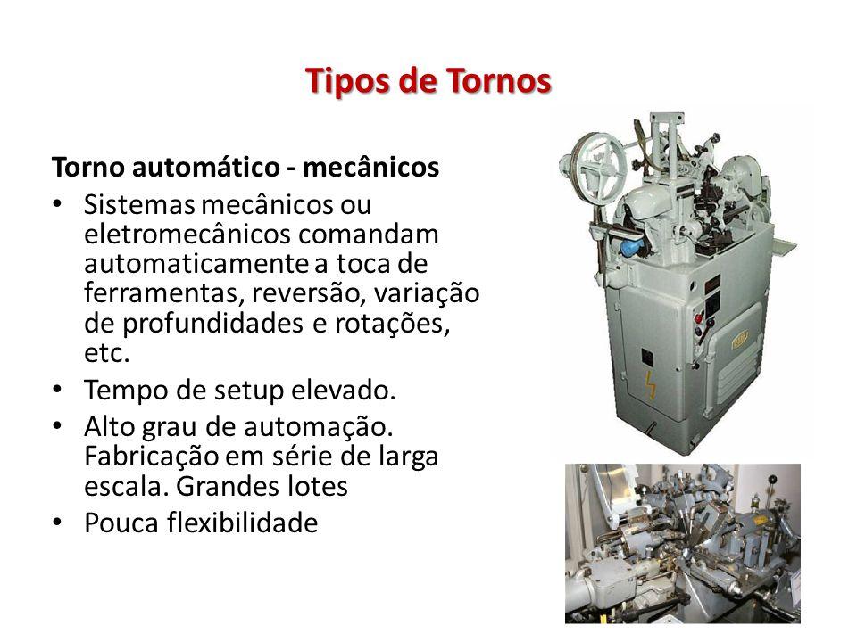 Tipos de Tornos Torno automático - mecânicos Sistemas mecânicos ou eletromecânicos comandam automaticamente a toca de ferramentas, reversão, variação