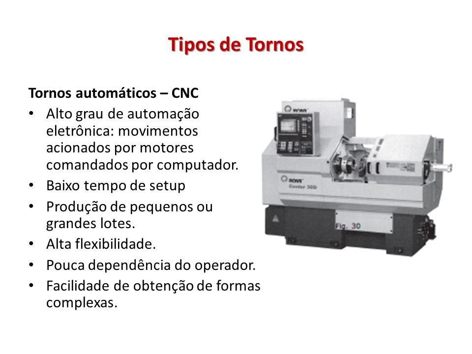 Tipos de Tornos Tornos automáticos – CNC Alto grau de automação eletrônica: movimentos acionados por motores comandados por computador. Baixo tempo de