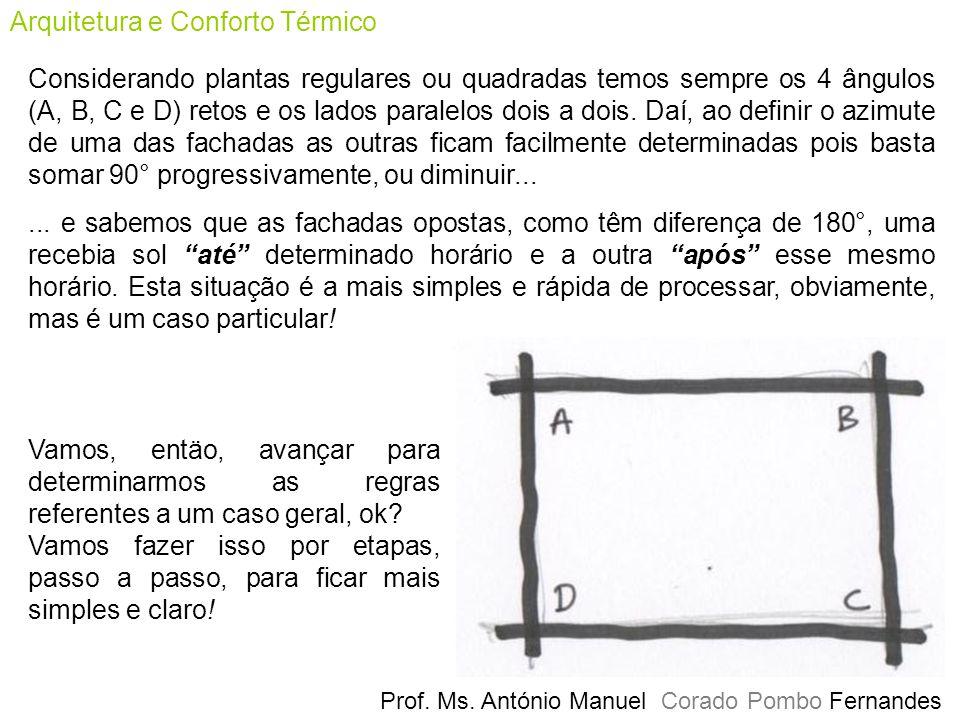 Prof. Ms. António Manuel Corado Pombo Fernandes Arquitetura e Conforto Térmico Considerando plantas regulares ou quadradas temos sempre os 4 ângulos (