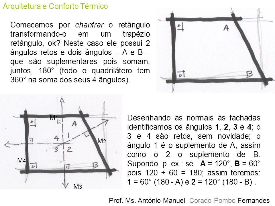Prof. Ms. António Manuel Corado Pombo Fernandes Arquitetura e Conforto Térmico Comecemos por chanfrar o retângulo transformando-o em um trapézio retân