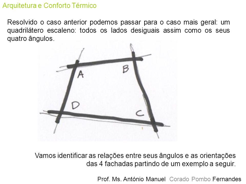 Prof. Ms. António Manuel Corado Pombo Fernandes Arquitetura e Conforto Térmico Resolvido o caso anterior podemos passar para o caso mais geral: um qua