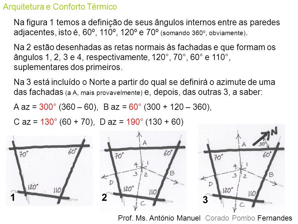 Prof. Ms. António Manuel Corado Pombo Fernandes Arquitetura e Conforto Térmico Na figura 1 temos a definição de seus ângulos internos entre as paredes