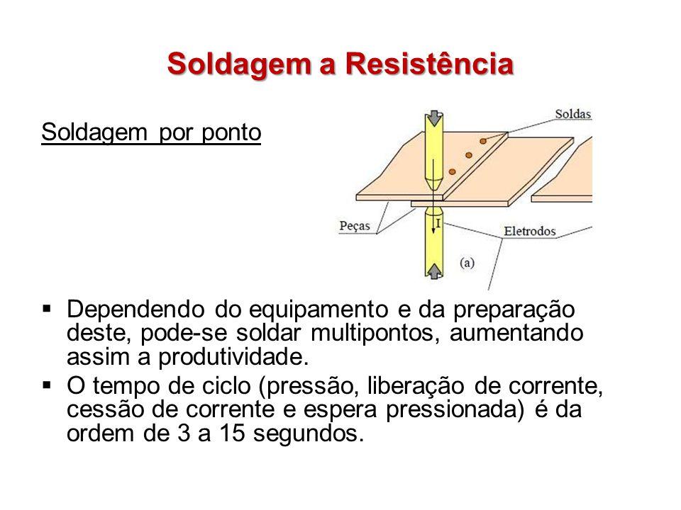 Soldagem a Resistência Soldagem por ponto Dependendo do equipamento e da preparação deste, pode-se soldar multipontos, aumentando assim a produtividade.