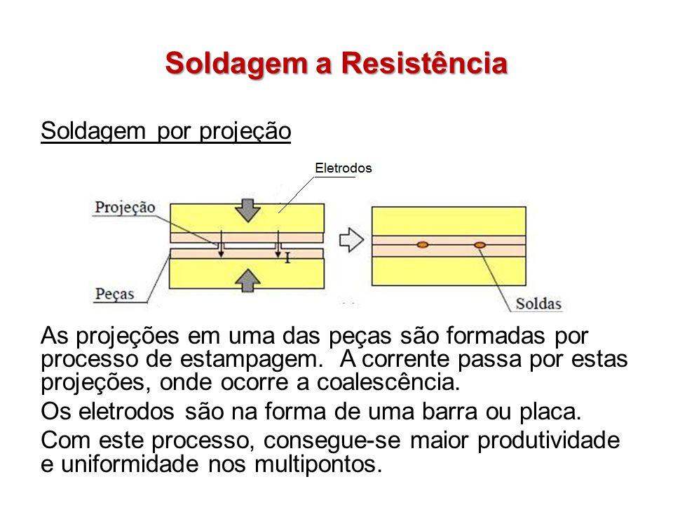Soldagem a Resistência Soldagem por projeção As projeções em uma das peças são formadas por processo de estampagem. A corrente passa por estas projeçõ