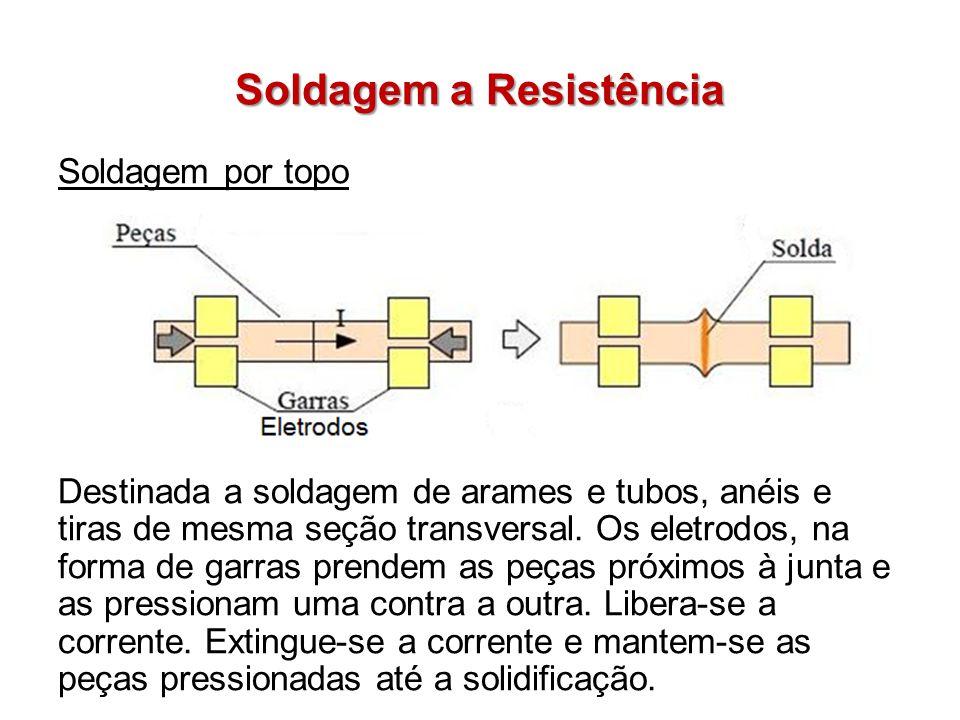 Soldagem a Resistência Soldagem por topo Destinada a soldagem de arames e tubos, anéis e tiras de mesma seção transversal. Os eletrodos, na forma de g