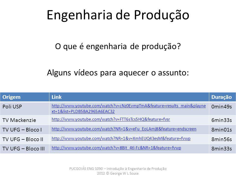 O que é engenharia de produção? Alguns vídeos para aquecer o assunto: Engenharia de Produção PUCGOIÁS ENG 1090 – Introdução à Engenharia de Produção 2