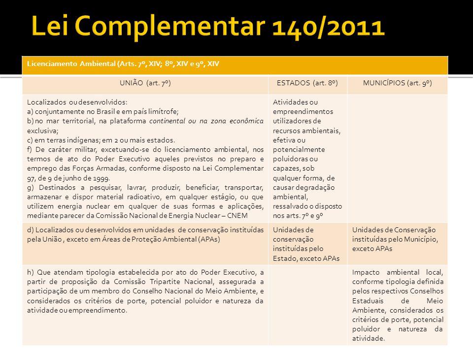 Licenciamento Ambiental (Arts. 7º, XIV; 8º, XIV e 9º, XIV UNIÃO (art. 7º)ESTADOS (art. 8º)MUNICÍPIOS (art. 9º) Localizados ou desenvolvidos: a) conjun